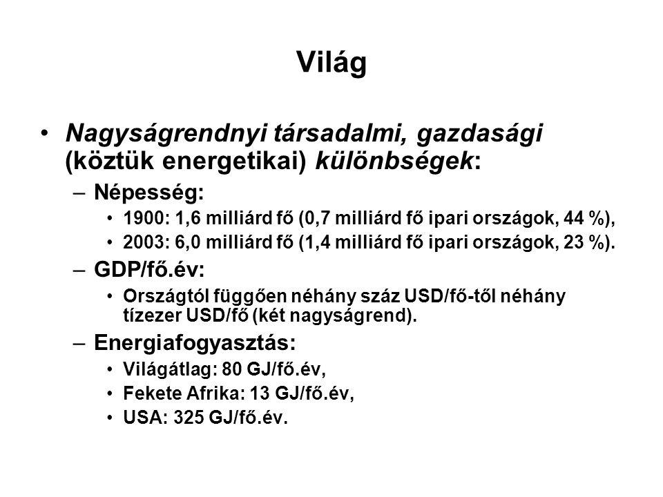 Világ Nagyságrendnyi társadalmi, gazdasági (köztük energetikai) különbségek: Népesség: