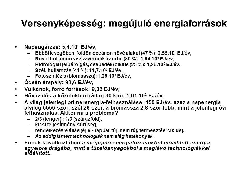 Versenyképesség: megújuló energiaforrások