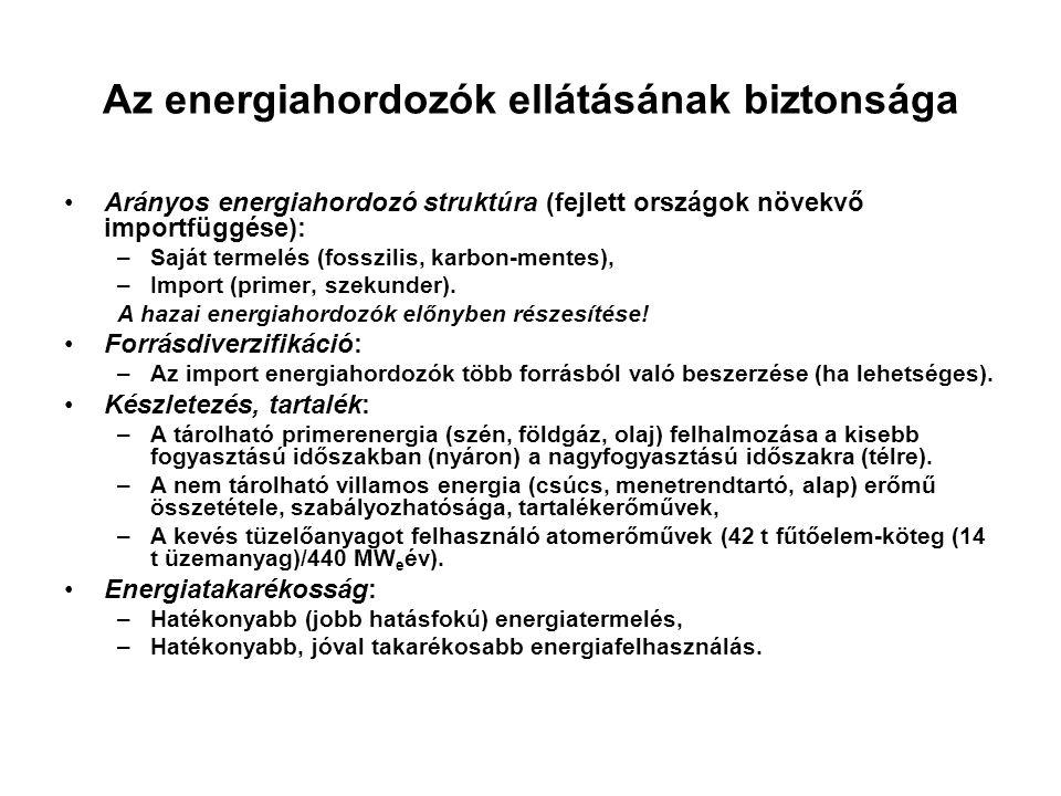 Az energiahordozók ellátásának biztonsága