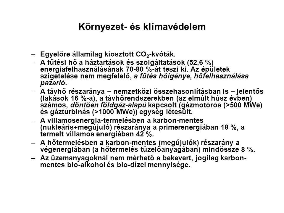 Környezet- és klímavédelem