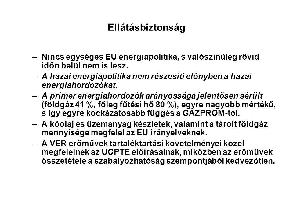 Ellátásbiztonság Nincs egységes EU energiapolitika, s valószínűleg rövid időn belül nem is lesz.