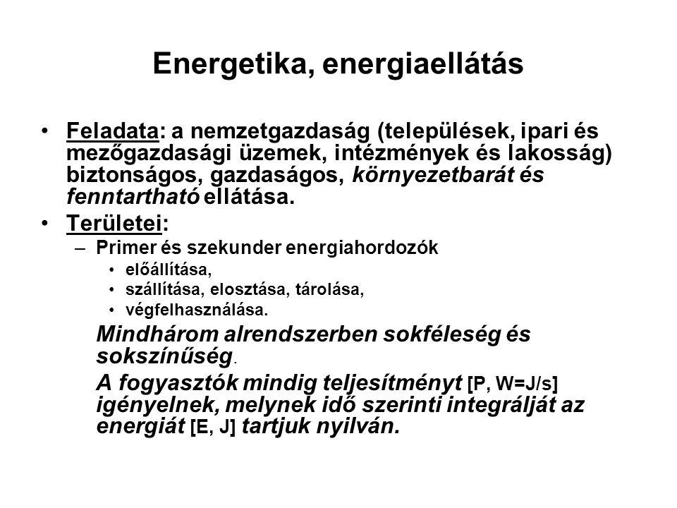 Energetika, energiaellátás