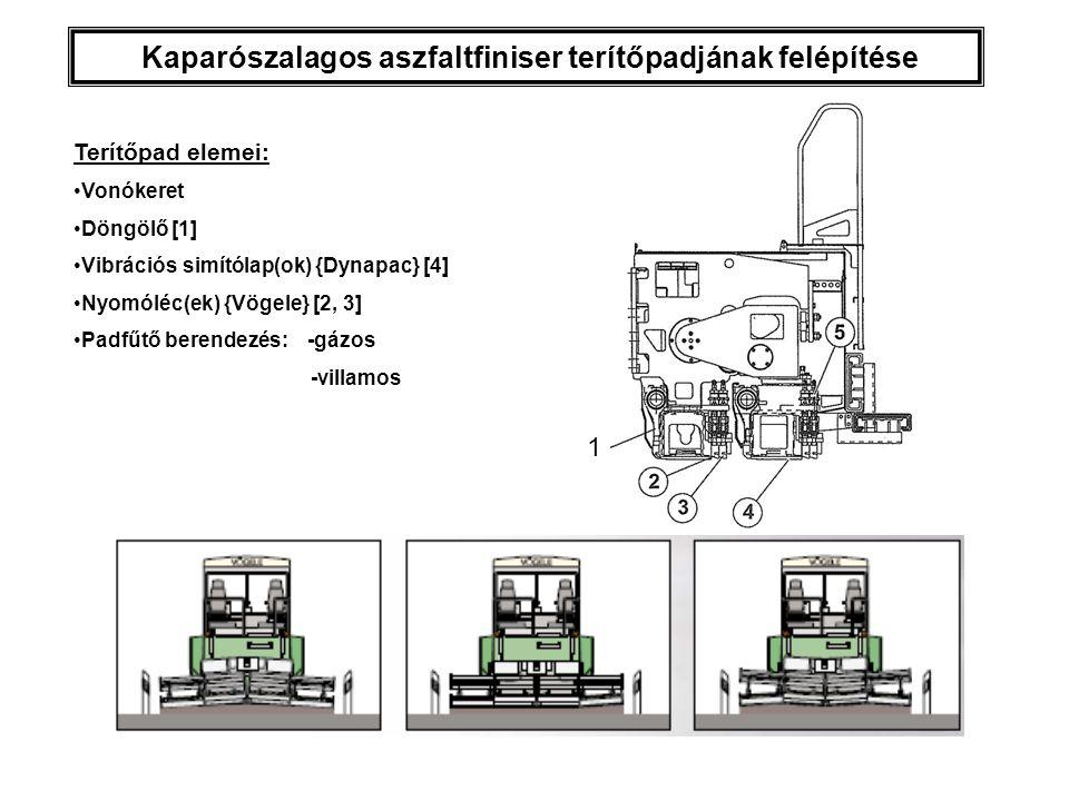 Kaparószalagos aszfaltfiniser terítőpadjának felépítése