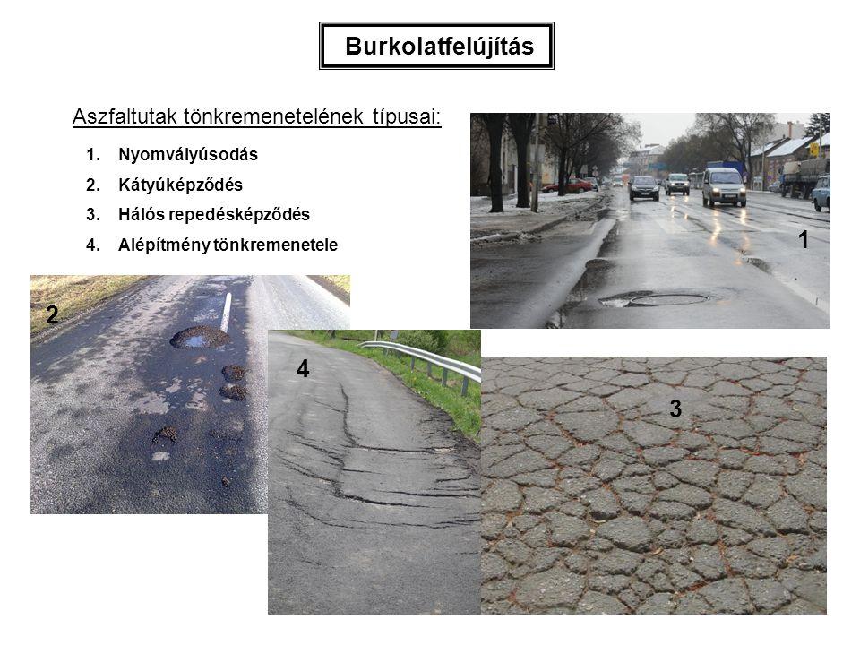 Burkolatfelújítás 1 2 4 3 Aszfaltutak tönkremenetelének típusai: