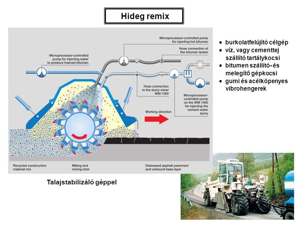 Hideg remix A géplánc részei: Talajstabilizáló géppel