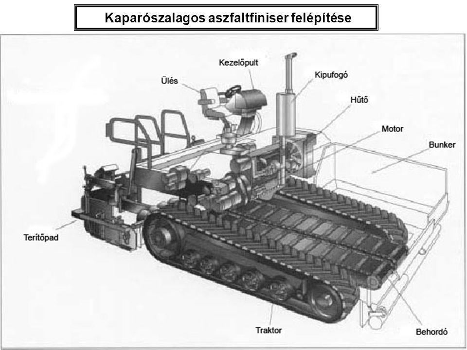 Kaparószalagos aszfaltfiniser felépítése