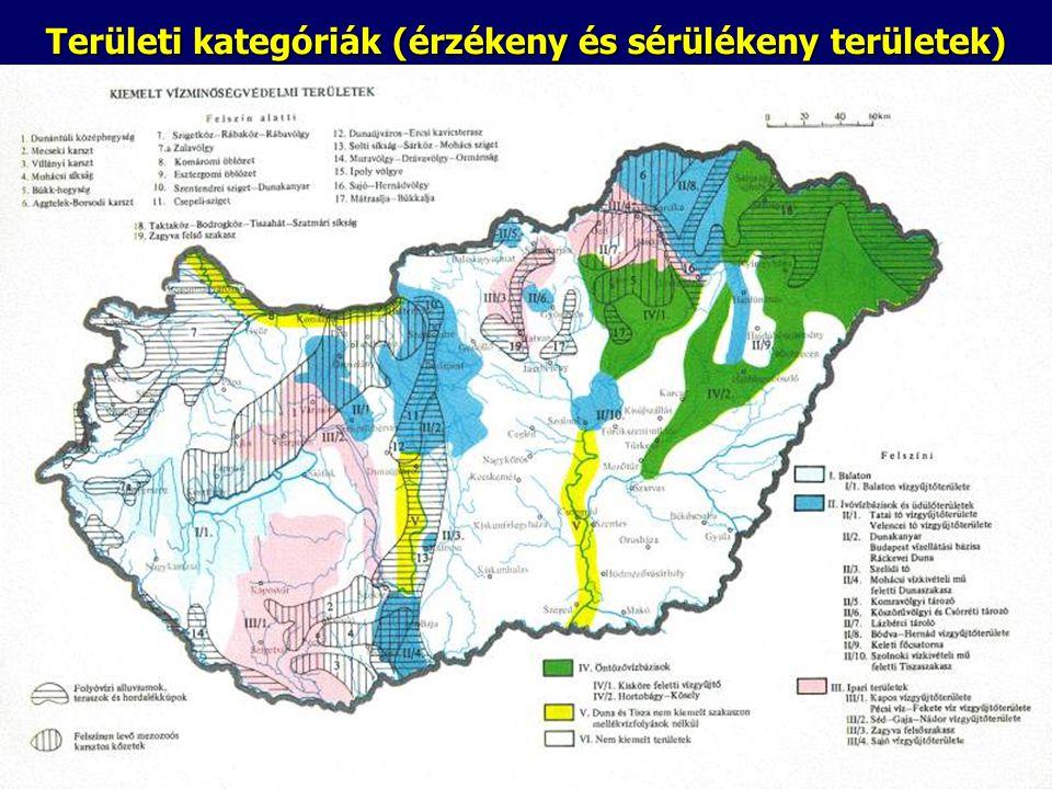 Területi kategóriák (érzékeny és sérülékeny területek)