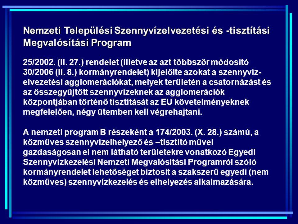 Nemzeti Települési Szennyvízelvezetési és -tisztítási Megvalósítási Program