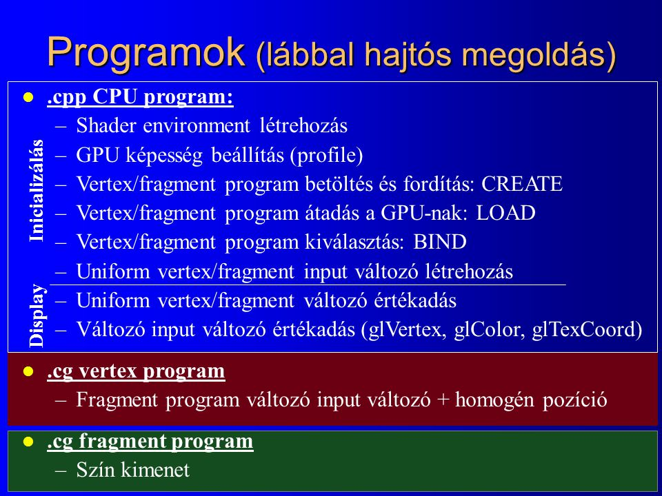 Programok (lábbal hajtós megoldás)