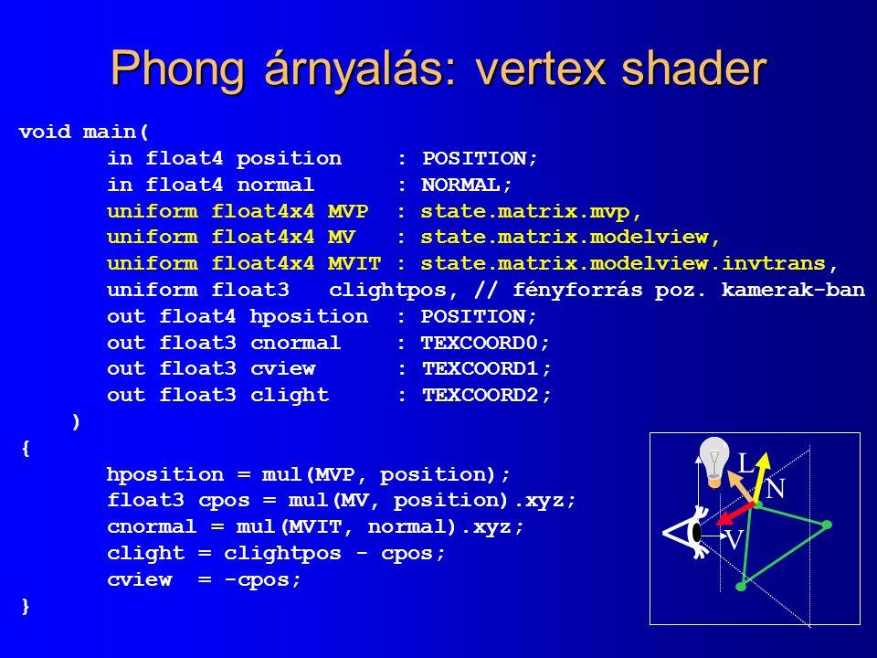 Phong árnyalás: vertex shader