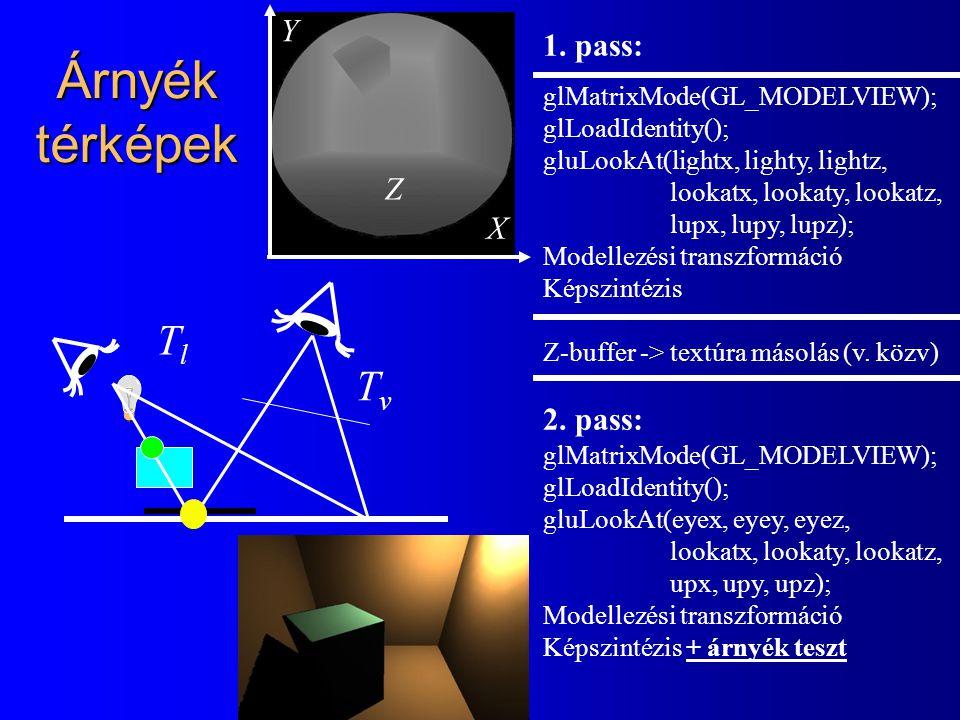 Árnyék térképek Tl Tv Y 1. pass: Z X 2. pass: