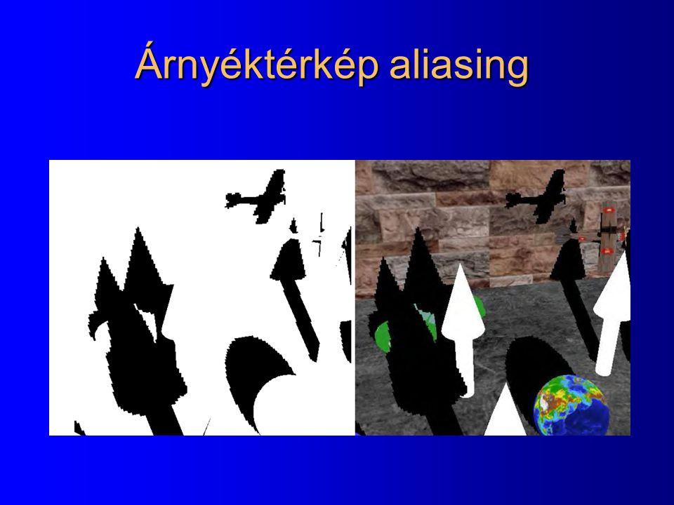 Árnyéktérkép aliasing