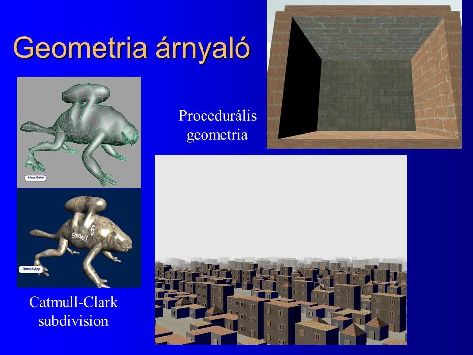 Geometria árnyaló Procedurális geometria Catmull-Clark subdivision