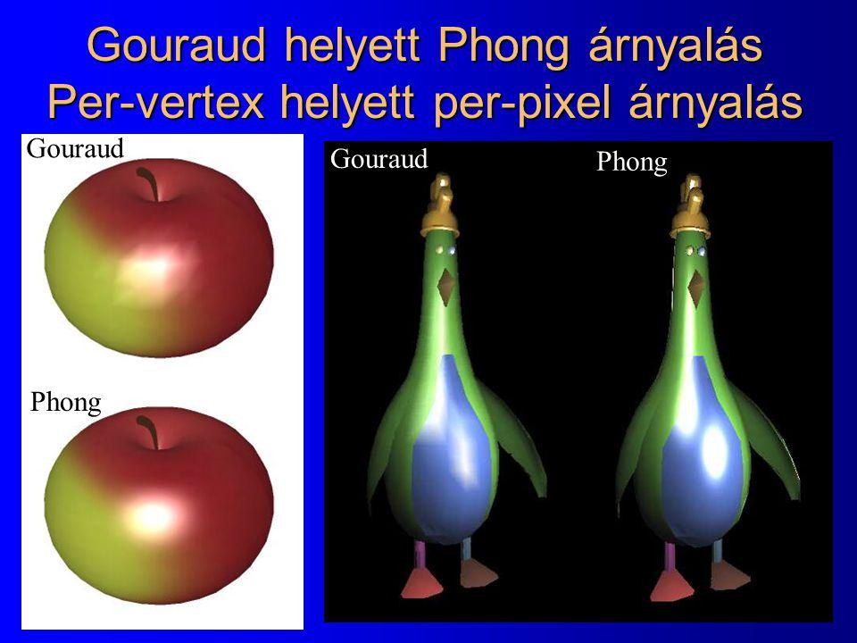 Gouraud helyett Phong árnyalás Per-vertex helyett per-pixel árnyalás