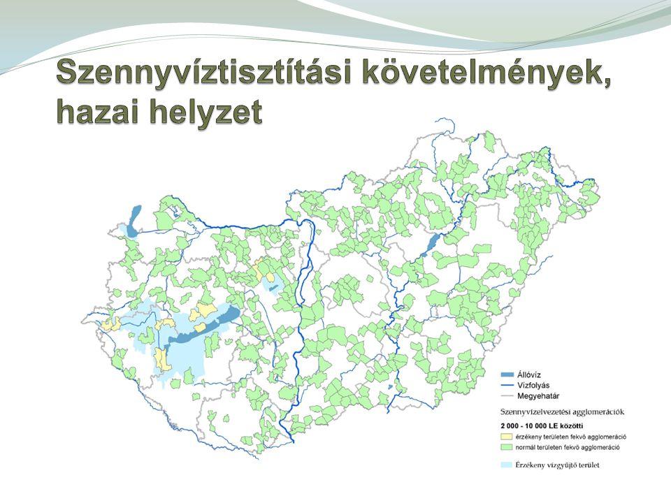 Szennyvíztisztítási követelmények, hazai helyzet