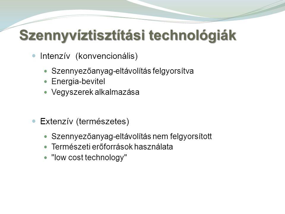 Szennyvíztisztítási technológiák