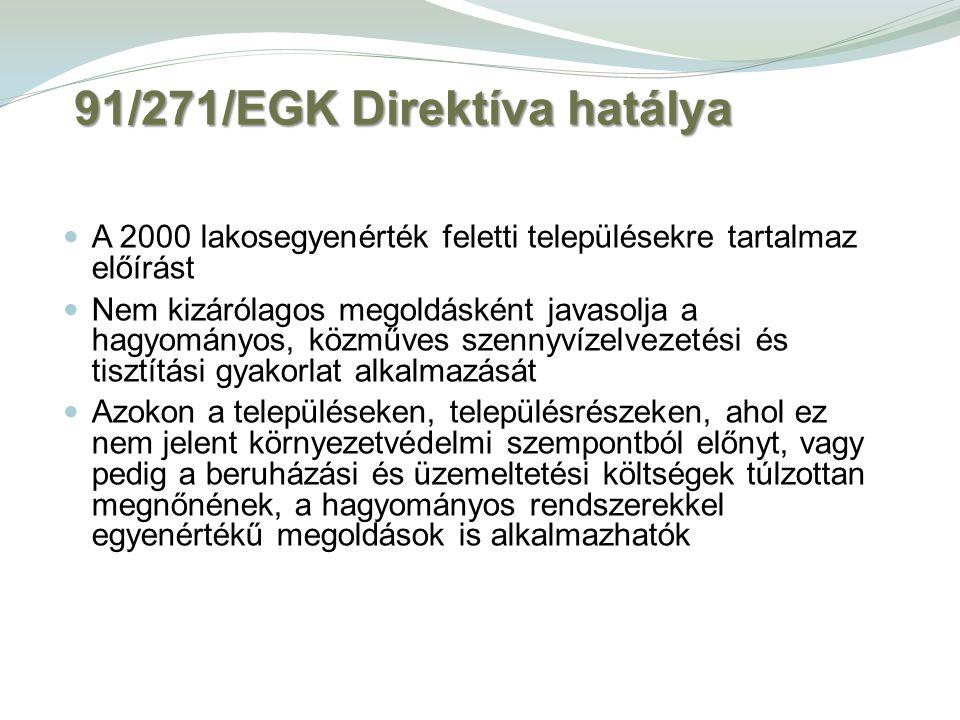 91/271/EGK Direktíva hatálya