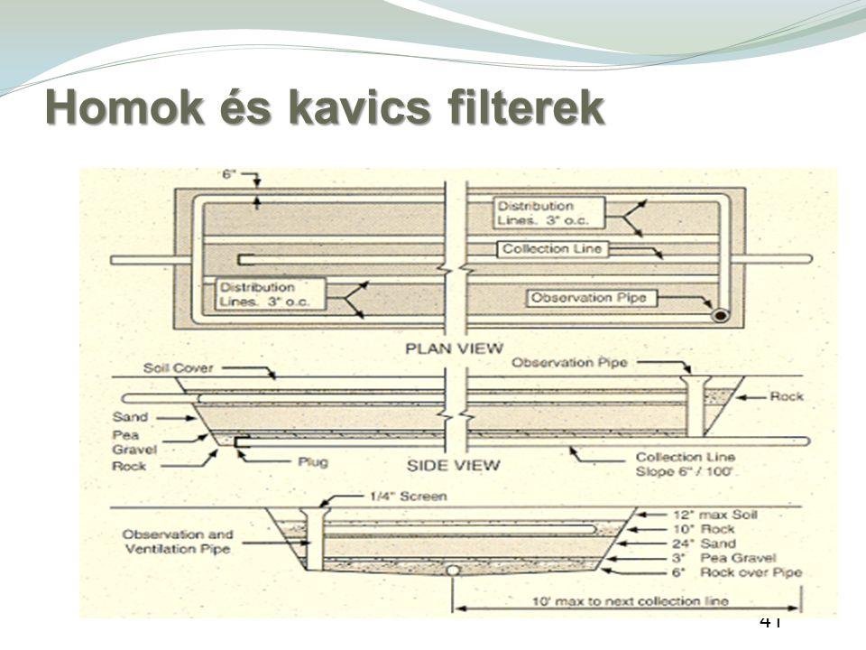 Homok és kavics filterek