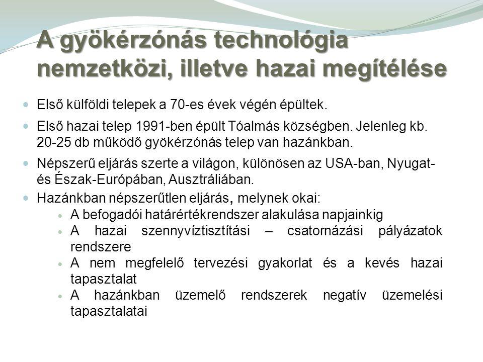 A gyökérzónás technológia nemzetközi, illetve hazai megítélése