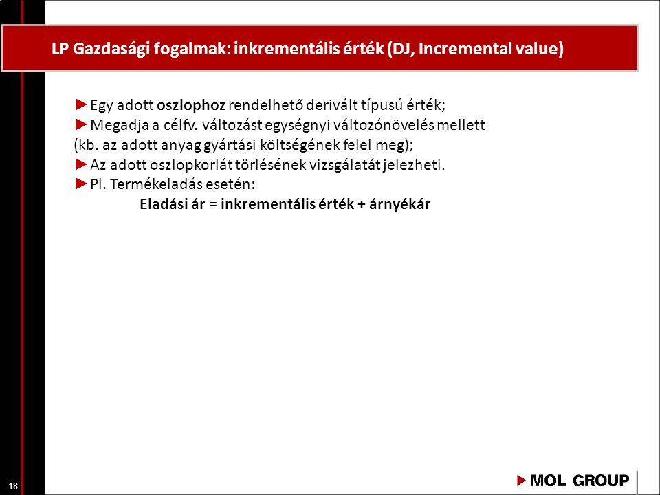 LP Gazdasági fogalmak: inkrementális érték (DJ, Incremental value)