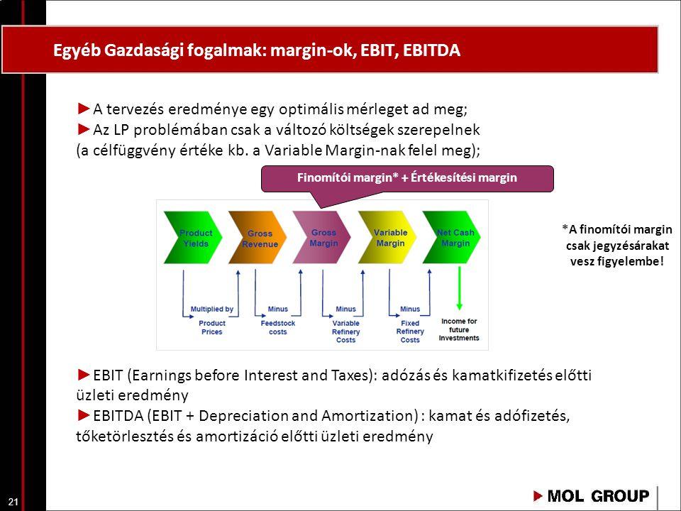 Egyéb Gazdasági fogalmak: margin-ok, EBIT, EBITDA