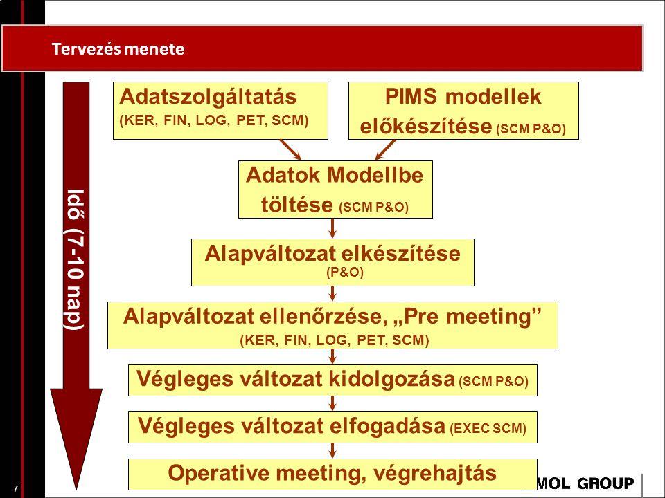 előkészítése (SCM P&O)