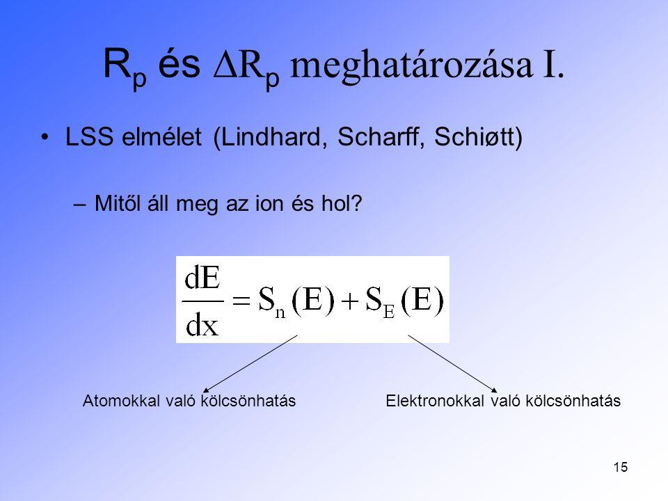 Rp és DRp meghatározása I.