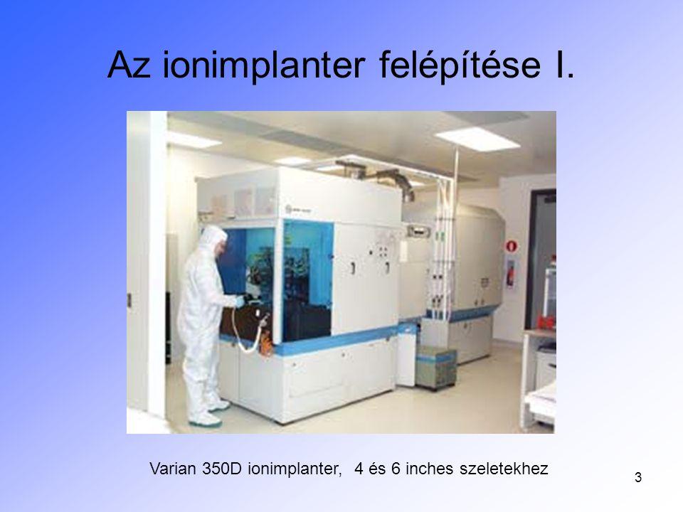 Az ionimplanter felépítése I.