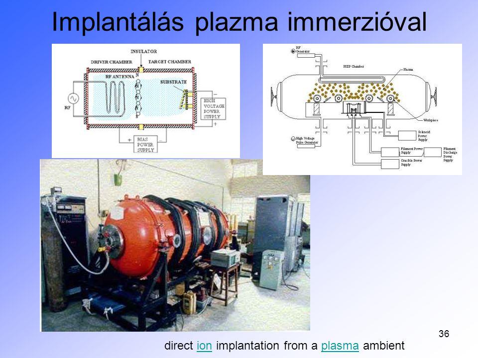 Implantálás plazma immerzióval