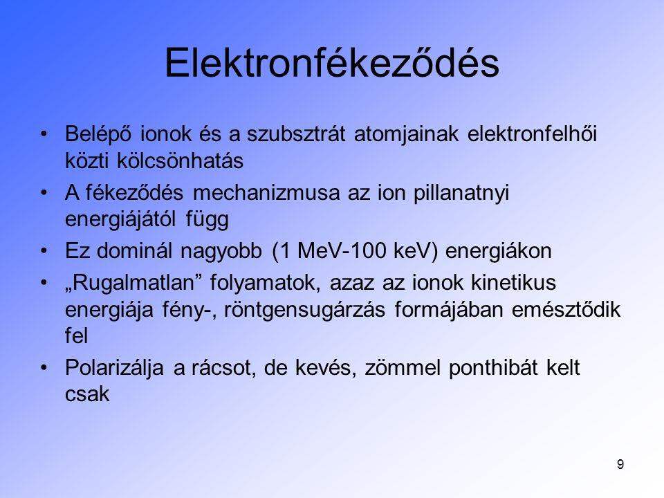 Elektronfékeződés Belépő ionok és a szubsztrát atomjainak elektronfelhői közti kölcsönhatás.