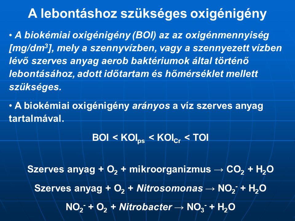 A lebontáshoz szükséges oxigénigény