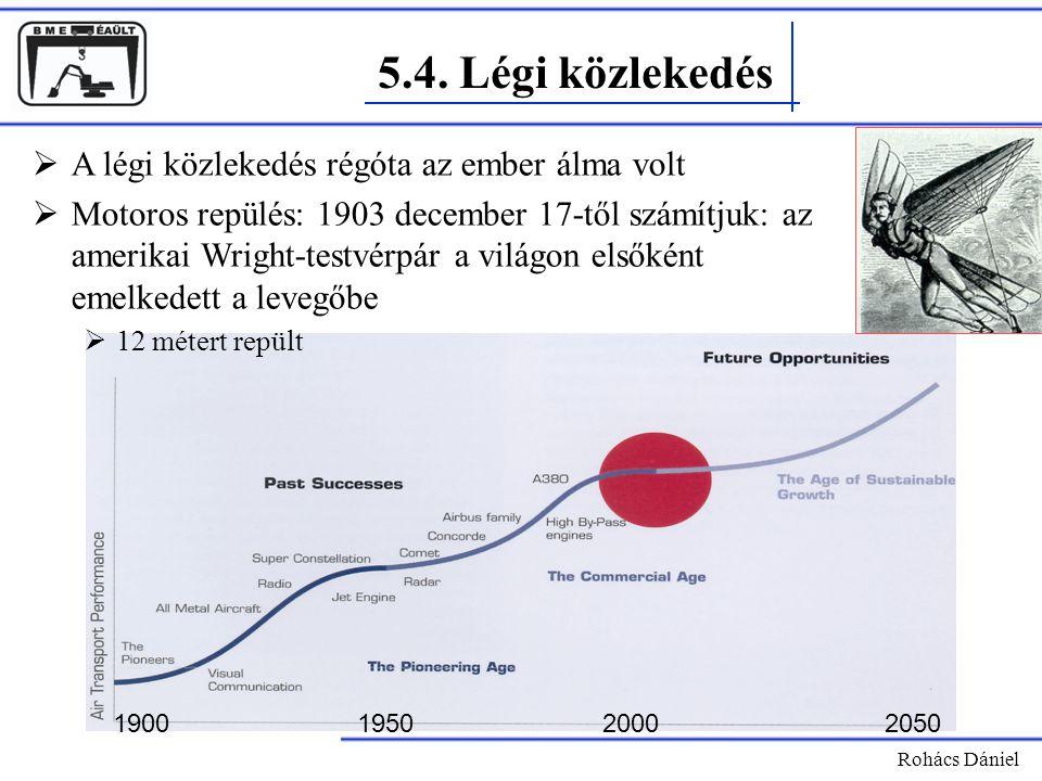 5.4. Légi közlekedés A légi közlekedés régóta az ember álma volt