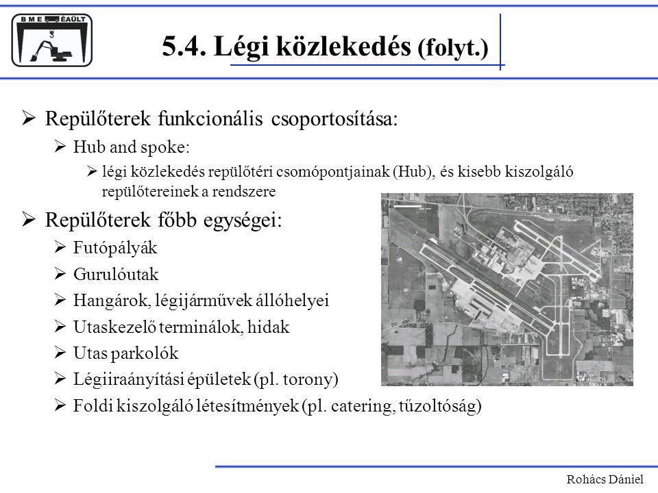 5.4. Légi közlekedés (folyt.)