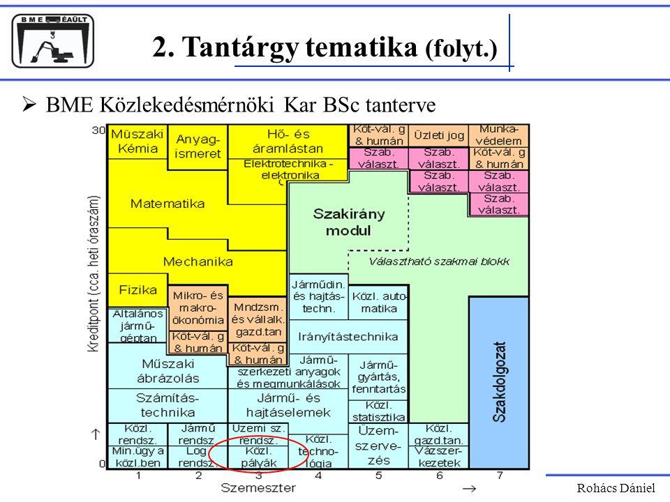 2. Tantárgy tematika (folyt.)