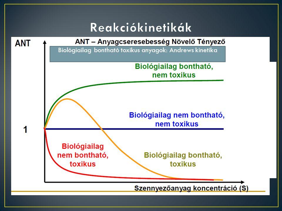 Biológiailag bontható toxikus anyagok: Andrews kinetika