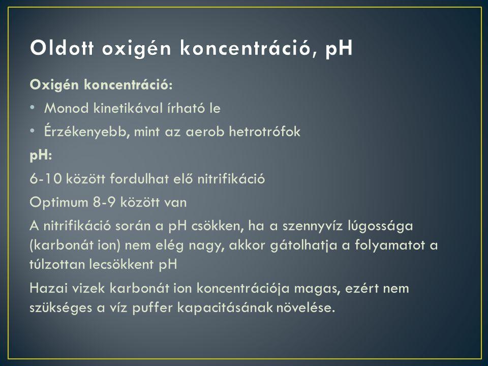Oldott oxigén koncentráció, pH