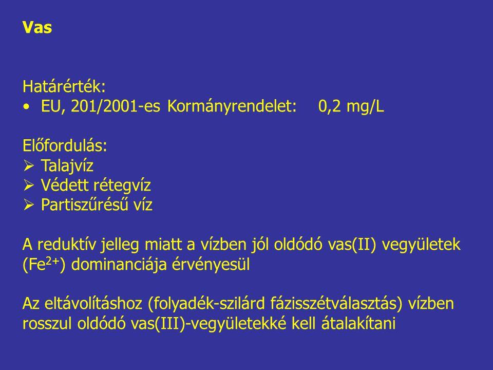 Vas Határérték: EU, 201/2001-es Kormányrendelet: 0,2 mg/L. Előfordulás: Talajvíz. Védett rétegvíz.