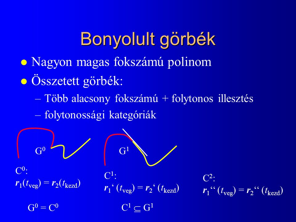 Bonyolult görbék Nagyon magas fokszámú polinom Összetett görbék: