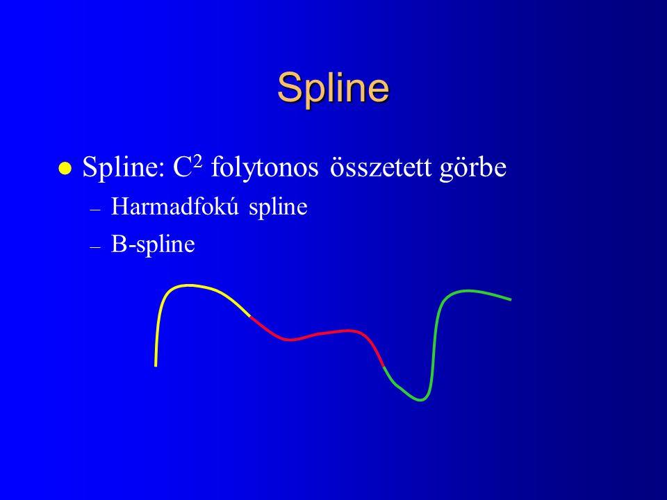 Spline Spline: C2 folytonos összetett görbe Harmadfokú spline B-spline