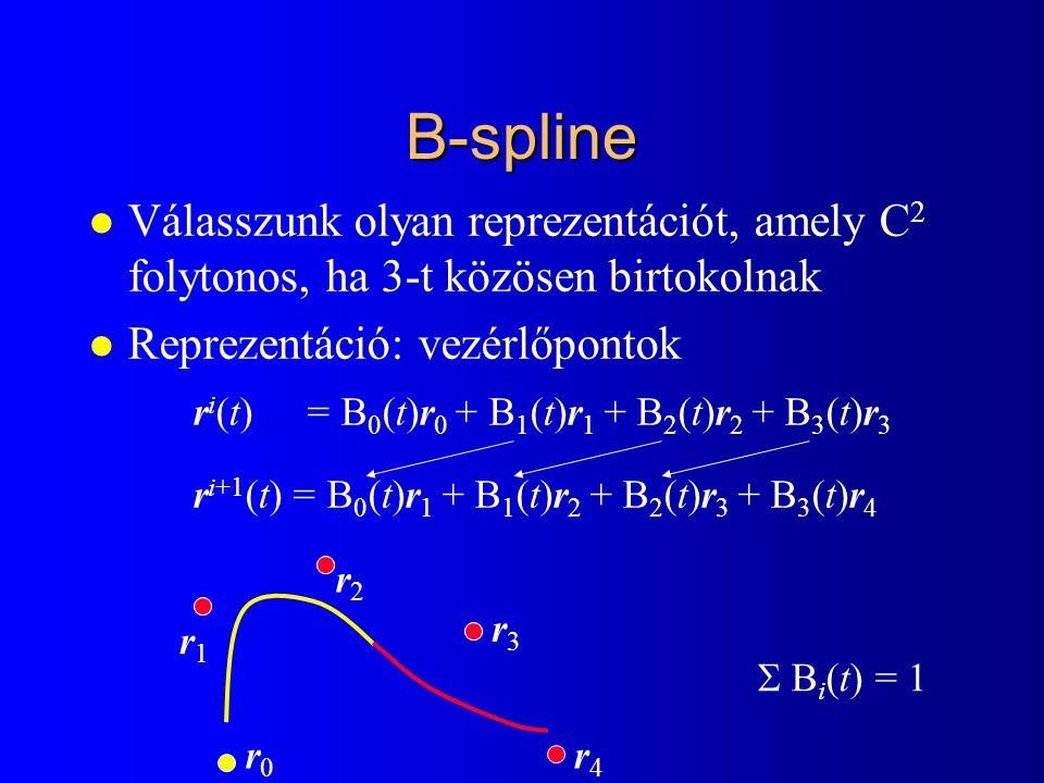 B-spline Válasszunk olyan reprezentációt, amely C2 folytonos, ha 3-t közösen birtokolnak. Reprezentáció: vezérlőpontok.