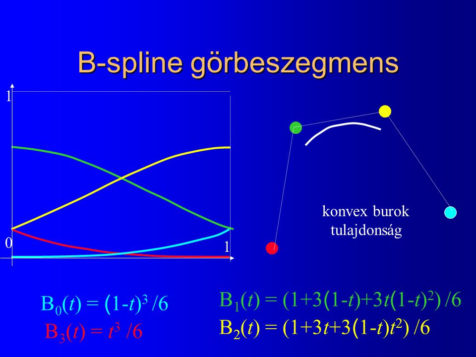 B-spline görbeszegmens