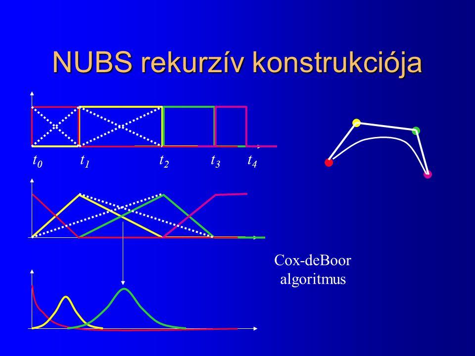 NUBS rekurzív konstrukciója