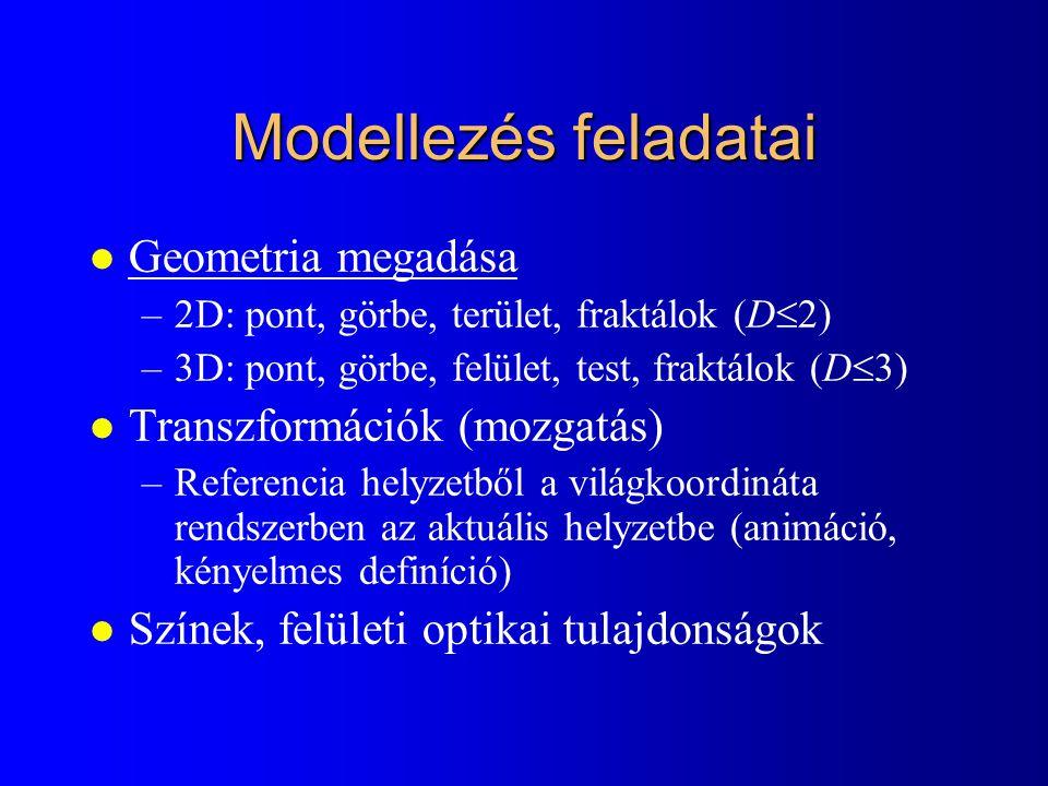 Modellezés feladatai Geometria megadása Transzformációk (mozgatás)