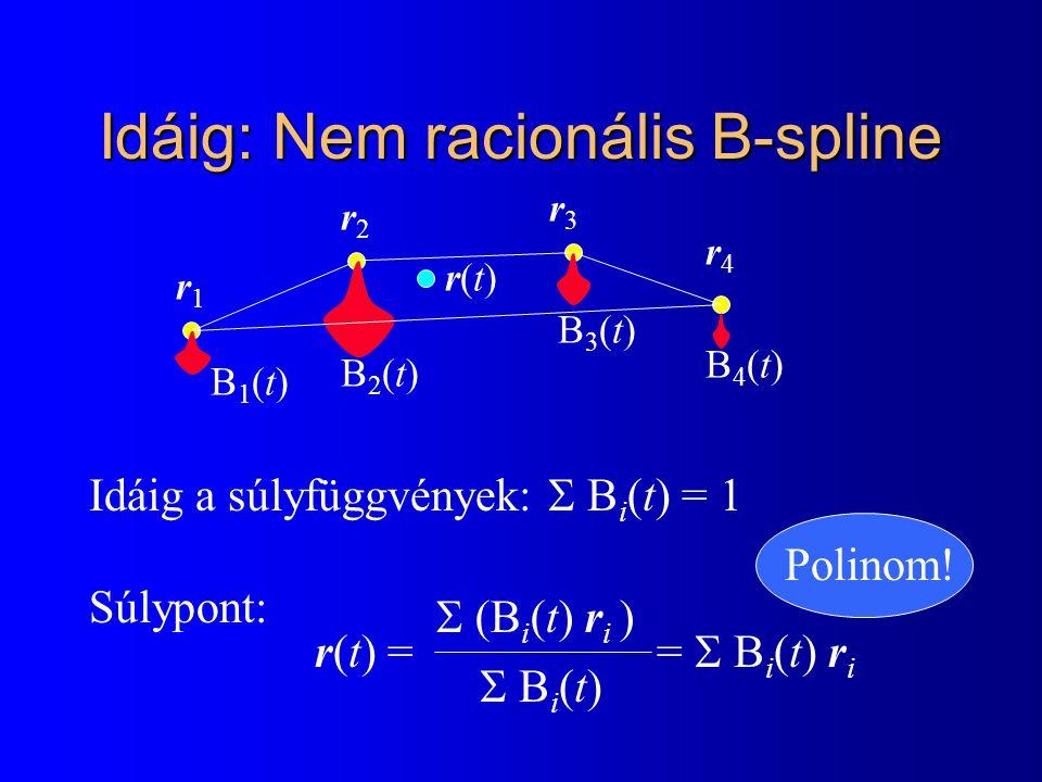 Idáig: Nem racionális B-spline