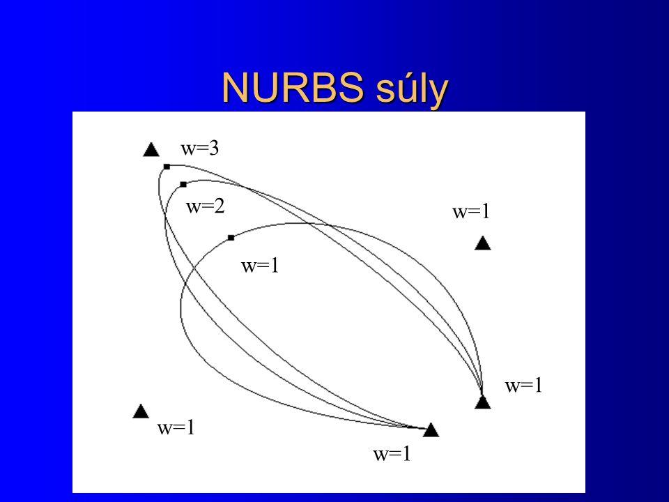 NURBS súly w=3 w=2 w=1 w=1 w=1 w=1 w=1
