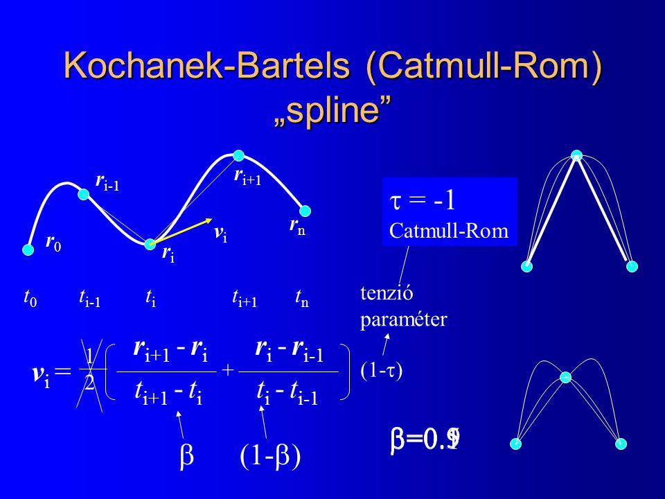 """Kochanek-Bartels (Catmull-Rom) """"spline"""