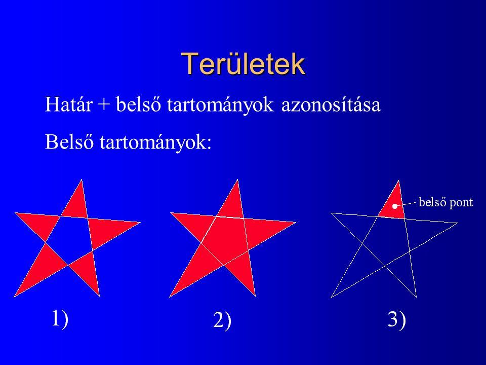 Területek Határ + belső tartományok azonosítása Belső tartományok:
