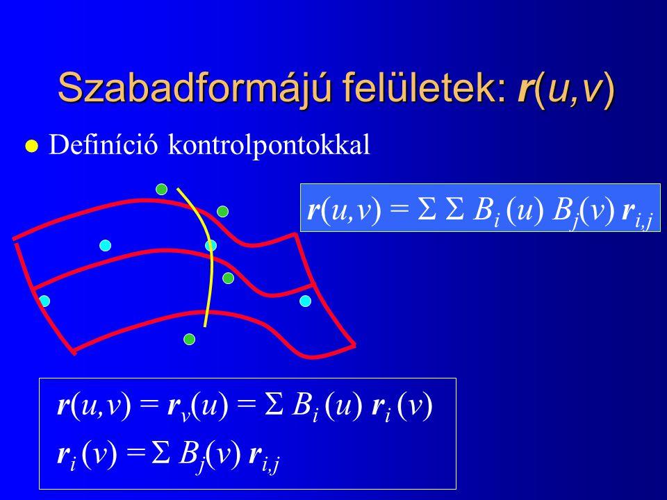 Szabadformájú felületek: r(u,v)
