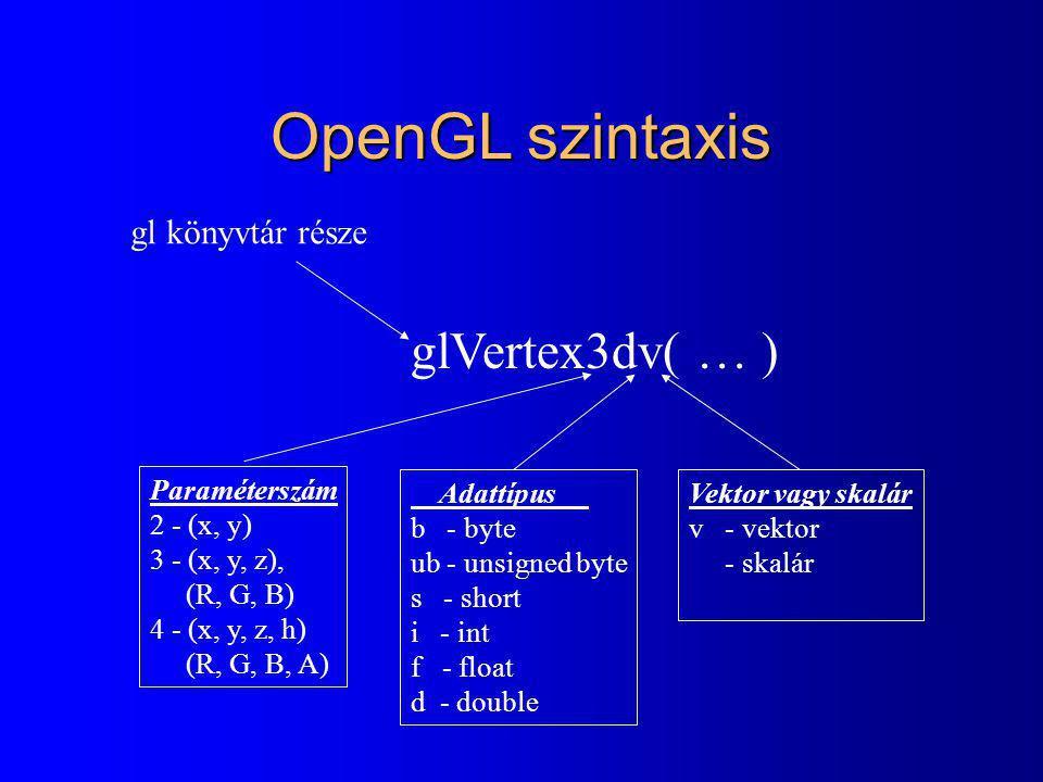 OpenGL szintaxis glVertex3dv( … ) gl könyvtár része Paraméterszám