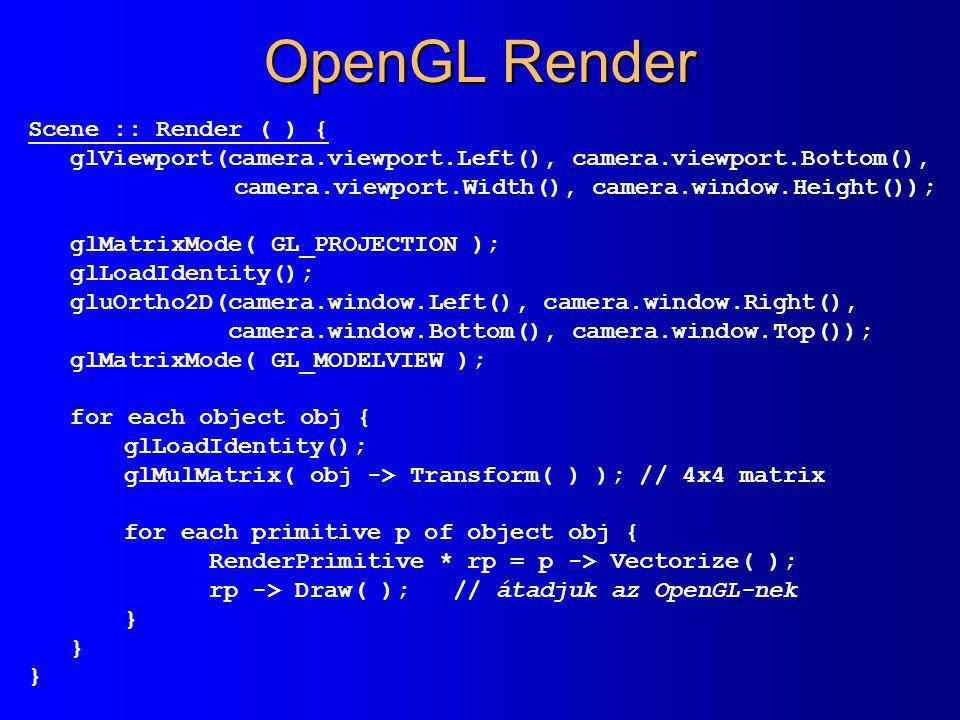 OpenGL Render Scene :: Render ( ) {